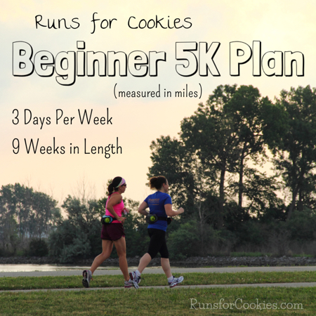 5K Training Plan 9 Weeks 3 Day per Week