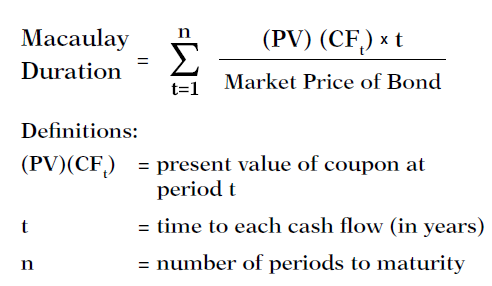 the above formula for macaulay duration is nothing but time weighted present value of bond present value of bond you will feel very easy after going