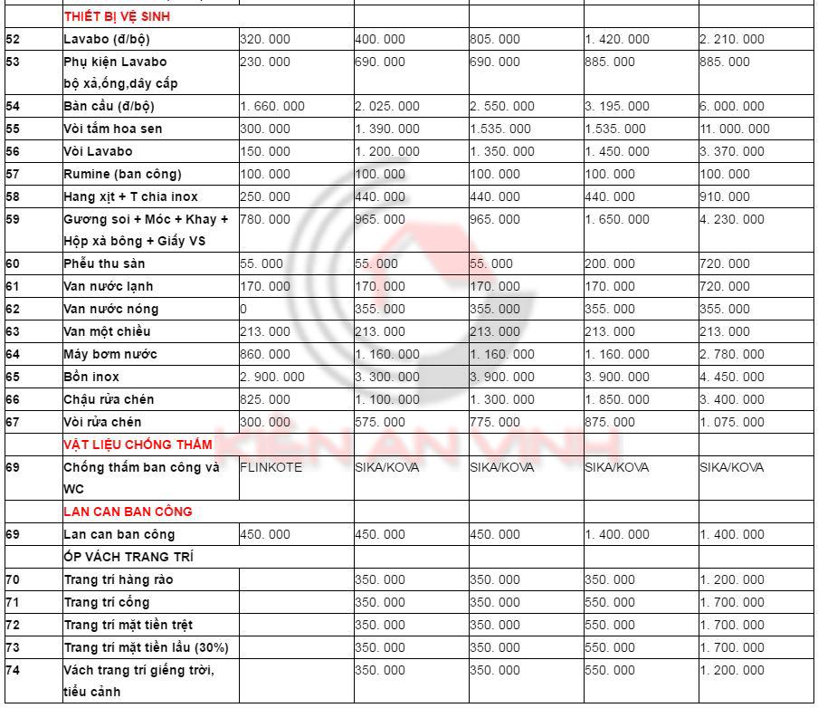 Bảng đơn giá phần thô xây dựng nhà trọn gói 2016 Don-gia-phan-tho-xay-dung-2016-6