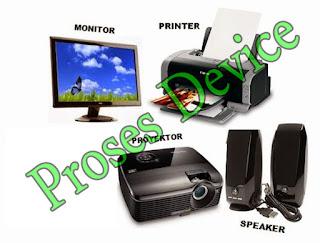Contoh gambar Output Device