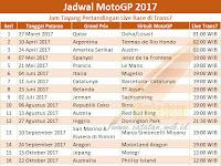 Jadwal MotoGP 2017 Lengkap Jam Tayang Trans7 Live Race Hari Ini