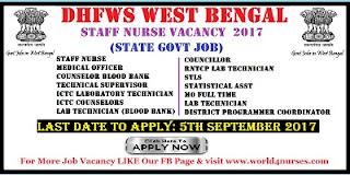 http://www.world4nurses.com/2017/02/how-to-get-karnataka-state-nursing.html