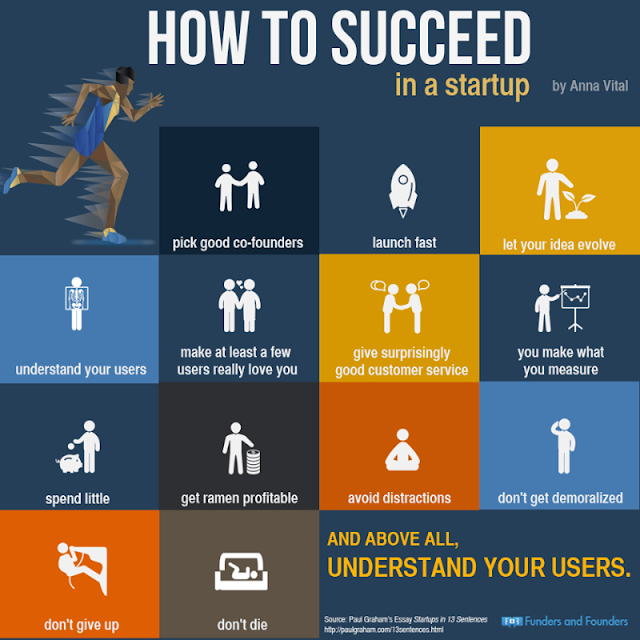 how to succeed in a startup