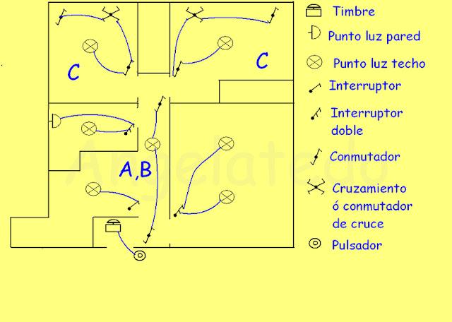 Interruptores y conmutadores esquemas electricos angelatedo - Tipos de interruptores de luz ...