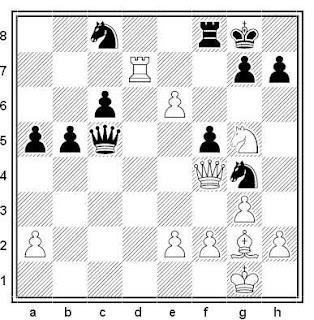 Posición de la partida de ajedrez Mockus - Balciunas (Lituania, 1999)