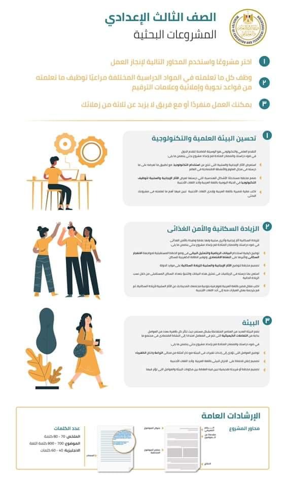 خطوات المشروع البحثى للصف الثالث الاعدادى