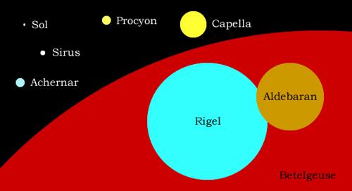 UNIVERSO ANTRÓPICO: Estrellas que explotan y siembran vida