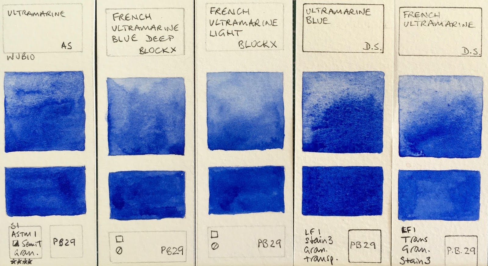 What is ultramarine Properties and use of the substance 7