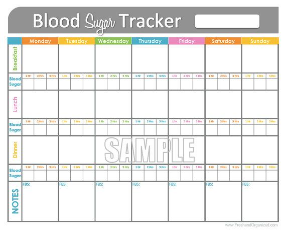 Blood sugar log template In PDF Format - Excel Template
