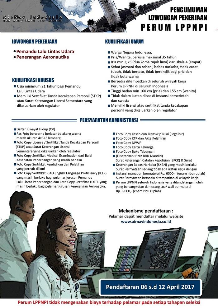 Lowongan Kerja Perum LPPNPI (Air Nav Indonesia) Tahun 2017