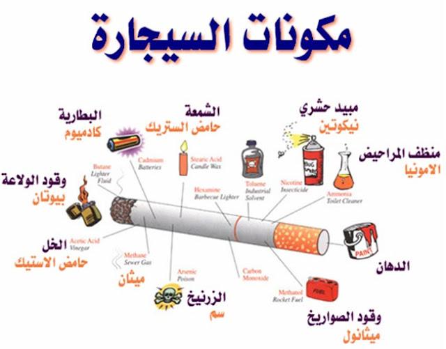 بحث عن التدخين!