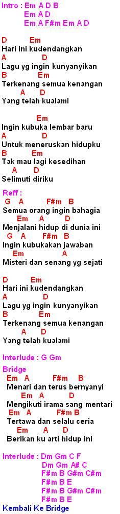 Chord Jrock Ceria : chord, jrock, ceria, Kunci, Gitar, :Ceria(J-Rocks)-Chord,Lirik, Review-, Chord, Indonesia, Terbaru