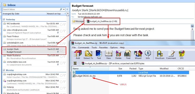 Waspada Virus Ransomware Merubah File Menjadi File .Shit
