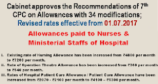 7th-cpc-revised-nursing-ministerial-hospital-allowance-paramnews