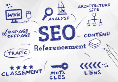 Seo-marketing-internet