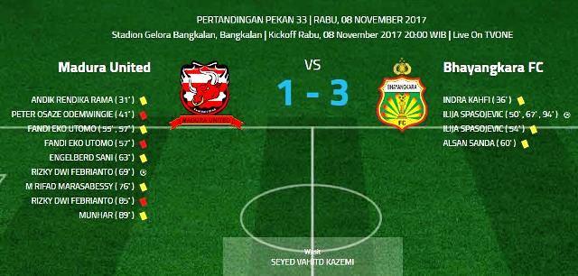 Madura United vs Bhayangkara FC 1-3