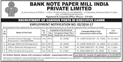 BNPM India Recruitment 2017