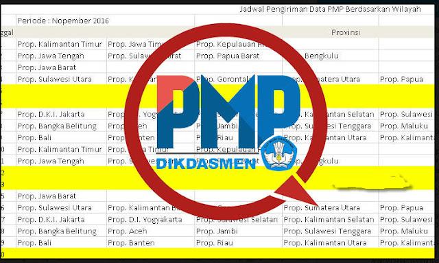 Waktu  yang disediakan untuk pengisian instrumen Aplikasi PMP sangatlah  terbatas Jadwal Pengiriman PMP Berdasarkan Wilayah
