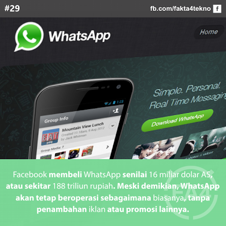 WhatsApp dibeli Facebook