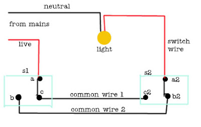 2 way switch wiring diagram clipsal wiring diagram light switch efcaviation com two way electrical switch wiring diagram at honlapkeszites.co