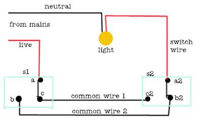 saima soomro 2 way switch wiring diagram stacked light switch wiring diagram