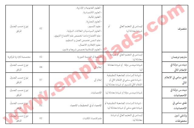 إعلان عن توظيف الأسلاك المشتركة وزارة العدل جانفي 2017