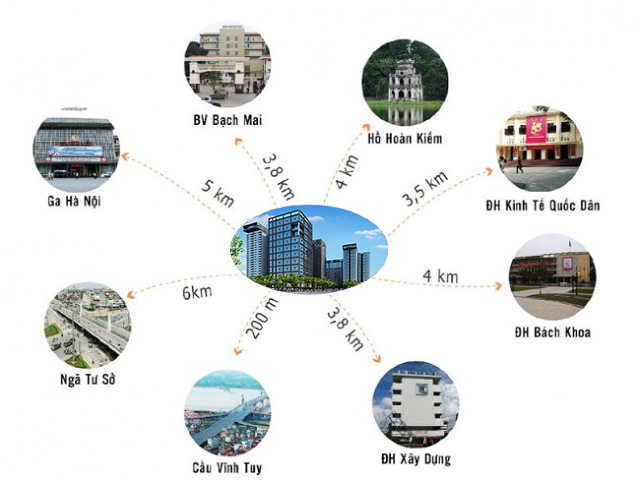 Vị trí liên kết vùng Hinode City