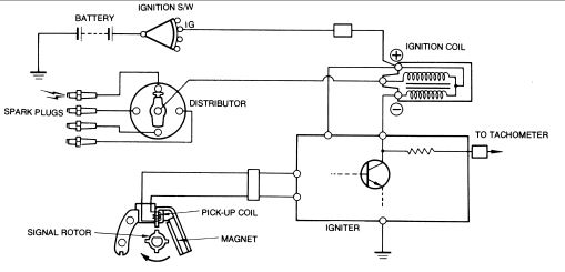 Wiring diagram cdi mobil wire center 4 types of car ignition system and the explanation autoexpose rh autoexpose org 6 wire cdi asfbconference2016 Gallery