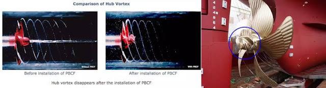 Comúnmente conocida como Propeller Boss Cap Fins (PBCF) en el mundo comercial