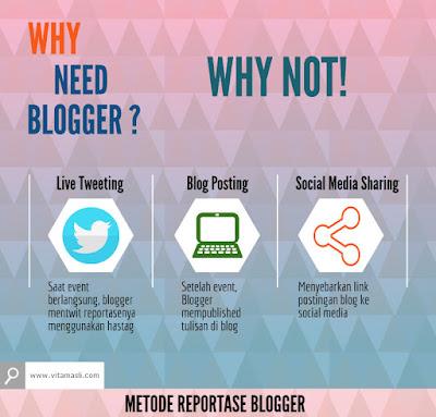 Reportase Blogger