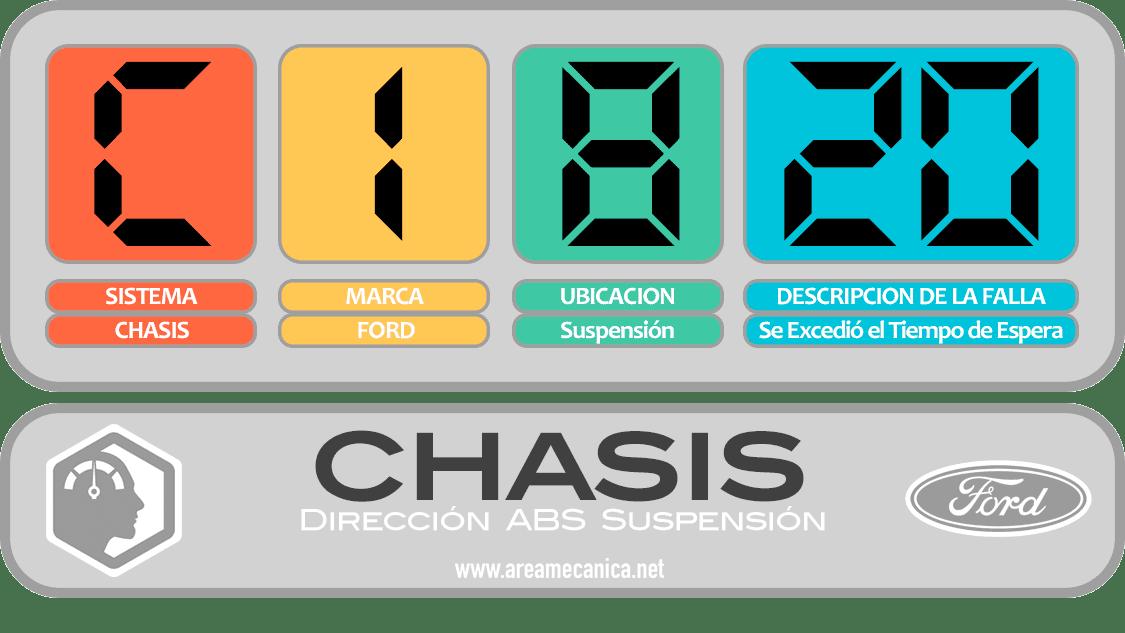 CODIGOS DE FALLA: Ford (C1800-C18FF) Chasis | OBD2 | DTC