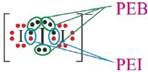 ikatan ion I3
