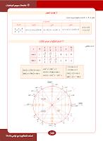 ملخصات دروس الرياضيات للأقسام النهائية %D9%85%D9%84%D8%AE%D