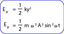 Rumus Energi Potensial pada gerak harmonik sederhana