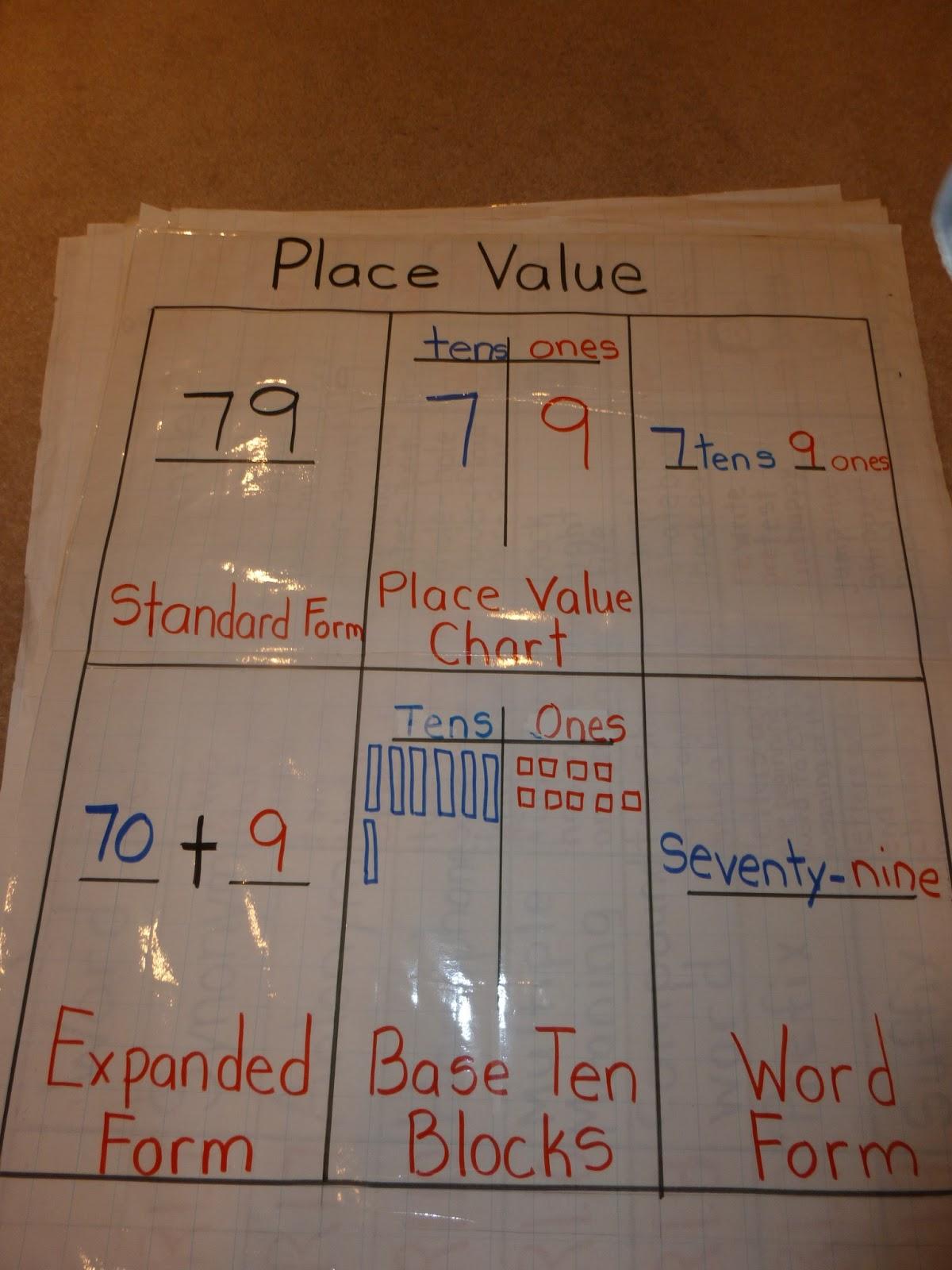 Love 2 Teach Math 2 Nbt 3 Place Value Anchor Charts