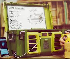 Smartest Toolbox in the World