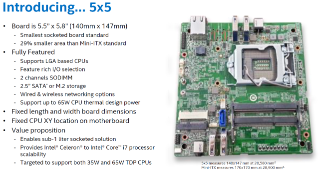 Intel's 5X5 Smallest Socketed Board