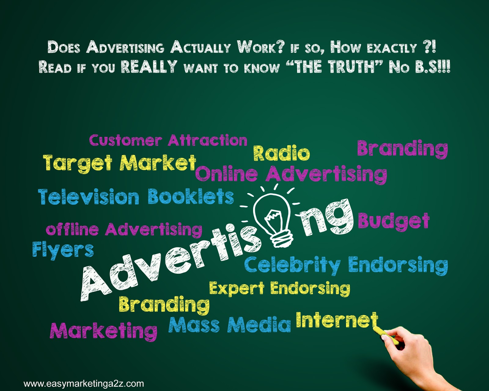 how does advertising work The online advertising industry functions much like advertising in other mediums where advertisers pay publishers for space on websites to promote products the difference here is that publishers can negotiate advertising rates based on how much revenue sales ads generate for advertisers.