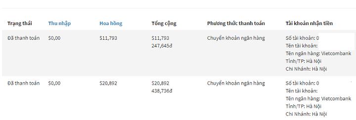 Kiếm tiền MegaURL 2019 - Dịch vụ rút gọn Link rate cao nhất 2019