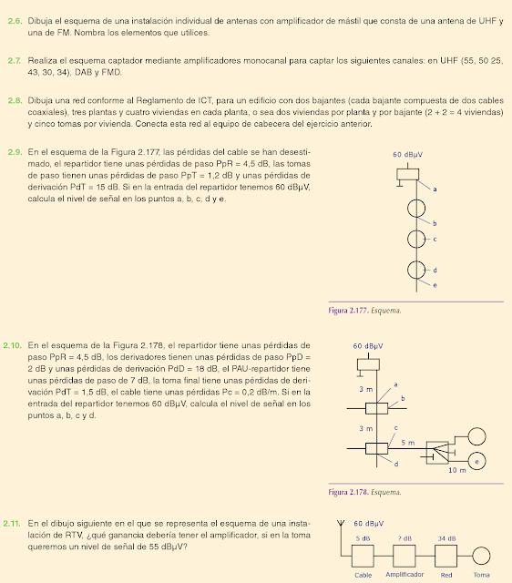 Ejercicios de Telecomunicaciones  Ganancia + Atenuación  Definiciones de los Elementos de Televisión