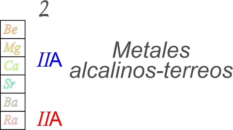 Ciencias de joseleg 3 estructura de la tabla periodica bloques y estructuralmente hablando pueden dar dos electrones en su ltimo nivel de energa pero a diferencia del helio estos los pueden perder con facilidad para urtaz Gallery