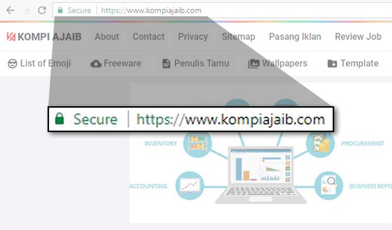 Kini Blogger Sudah Mendukung HTTPS Untuk Custom Domain