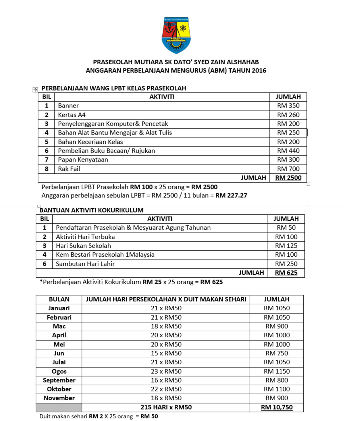 Laporan Kewangan Pibg Sttj 2018