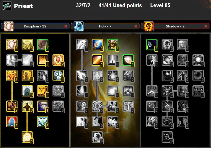 Level 70-80 Powerleveling Guide (2-3 Hrs, No Exp Potion ...
