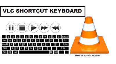 Kumpulan Fungsi Tombol Shortcut Keyboard Untuk VLC Media Player