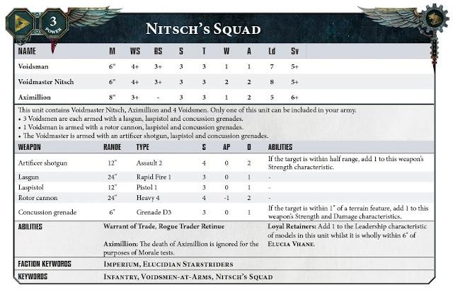 Hoja de Datos Escuadra de Nitsch