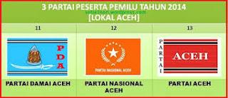 Polemik Dan Dualisme Pengaturan Calon Independen Atau Perseorangan Yang Akan Ikut Pada Pilkada Serentak di Provinsi Aceh
