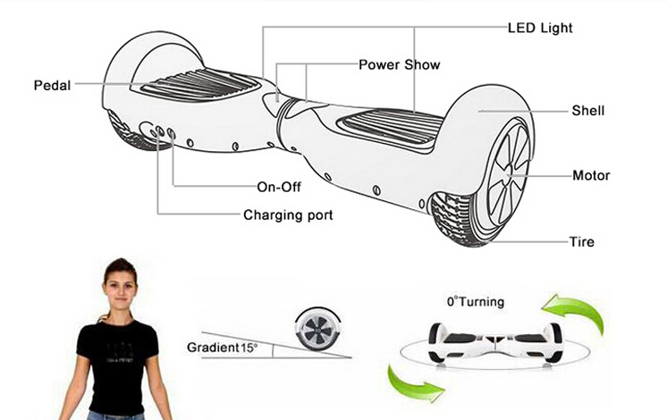 do rfid tag : Smart Balance 2 wheel Electric Self Standing