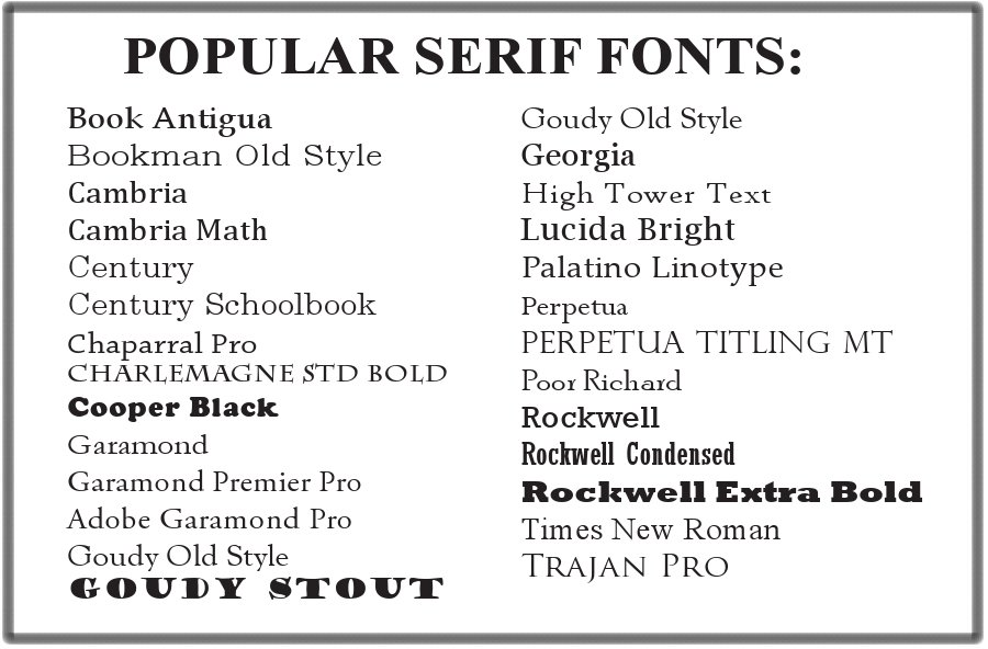 Different Types Of Serif And Sans Fonts