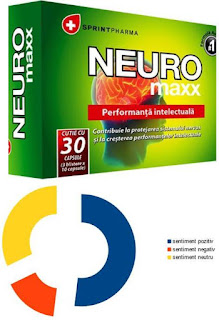 pareri neuro maxx performanta intelectuala